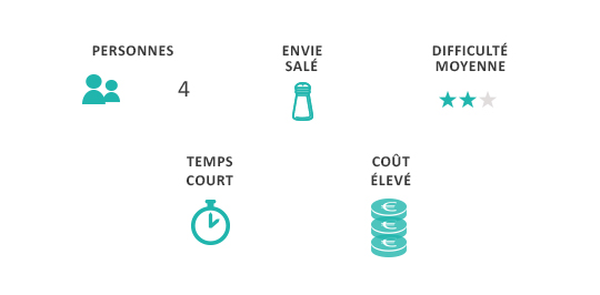 sogeres – blog – recettes – Fricassee de veau a la sarriette
