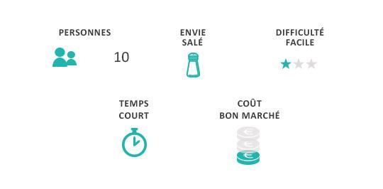 sogeres – blog – recettes – Chou vert snake la cannelle abricot sec