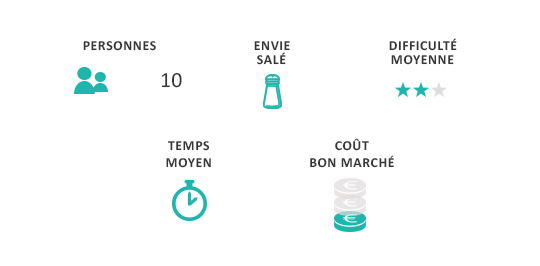 sogeres – blog – recettes – Dome d'omelette aux pleurotes