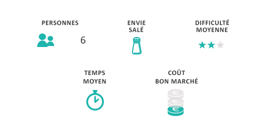 sogeres – blog – recettes – Nems aux pleurotes et aux legumes automne