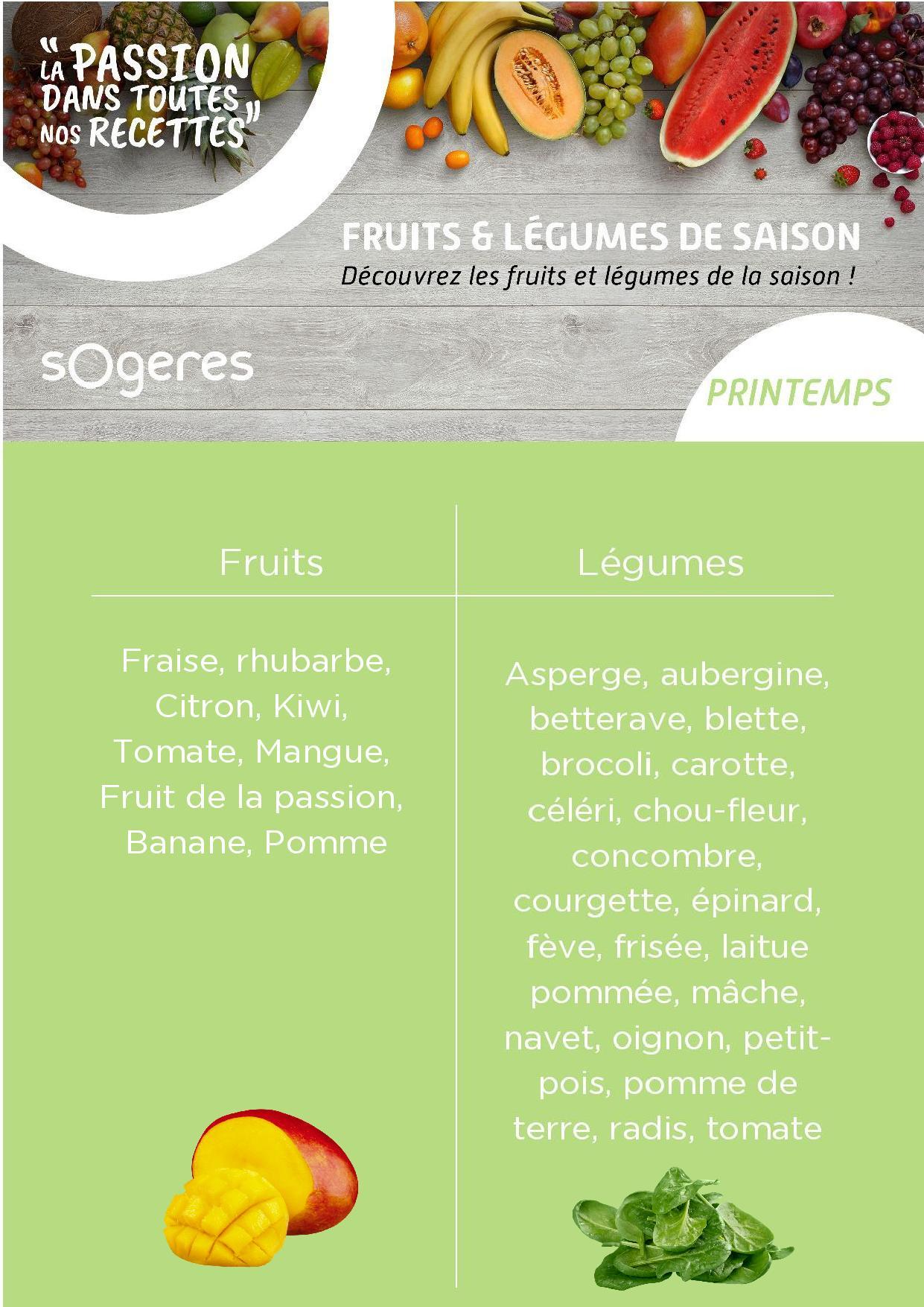 sogeres-fruits-legumes-saison-mai