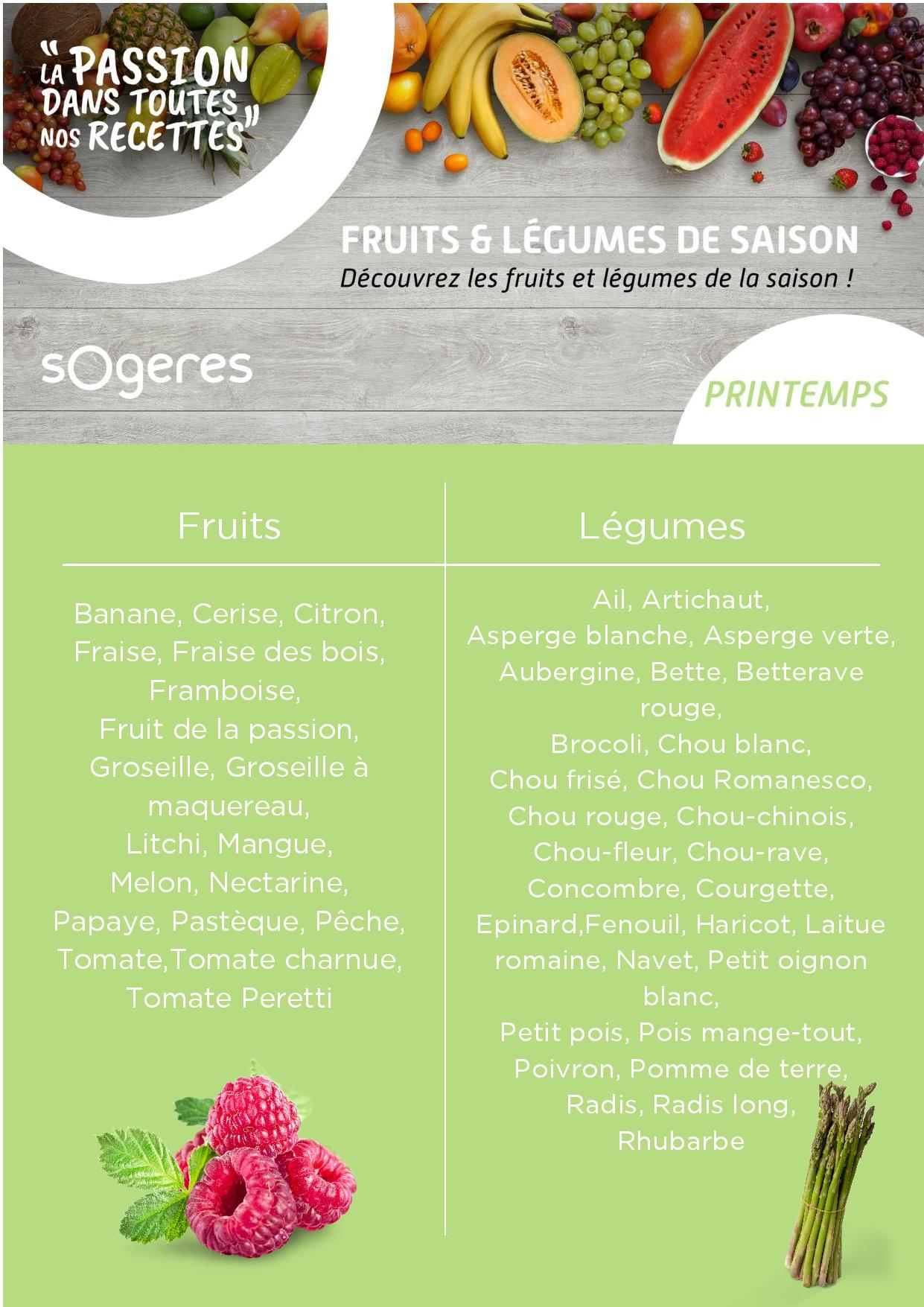 fruitslegumesdesaisonjuin-page-001
