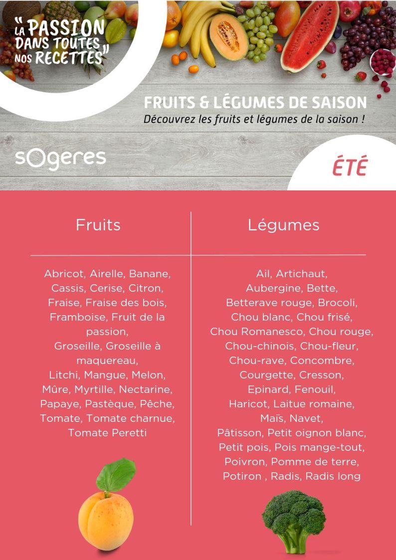 fruitsetlegumesjuillet