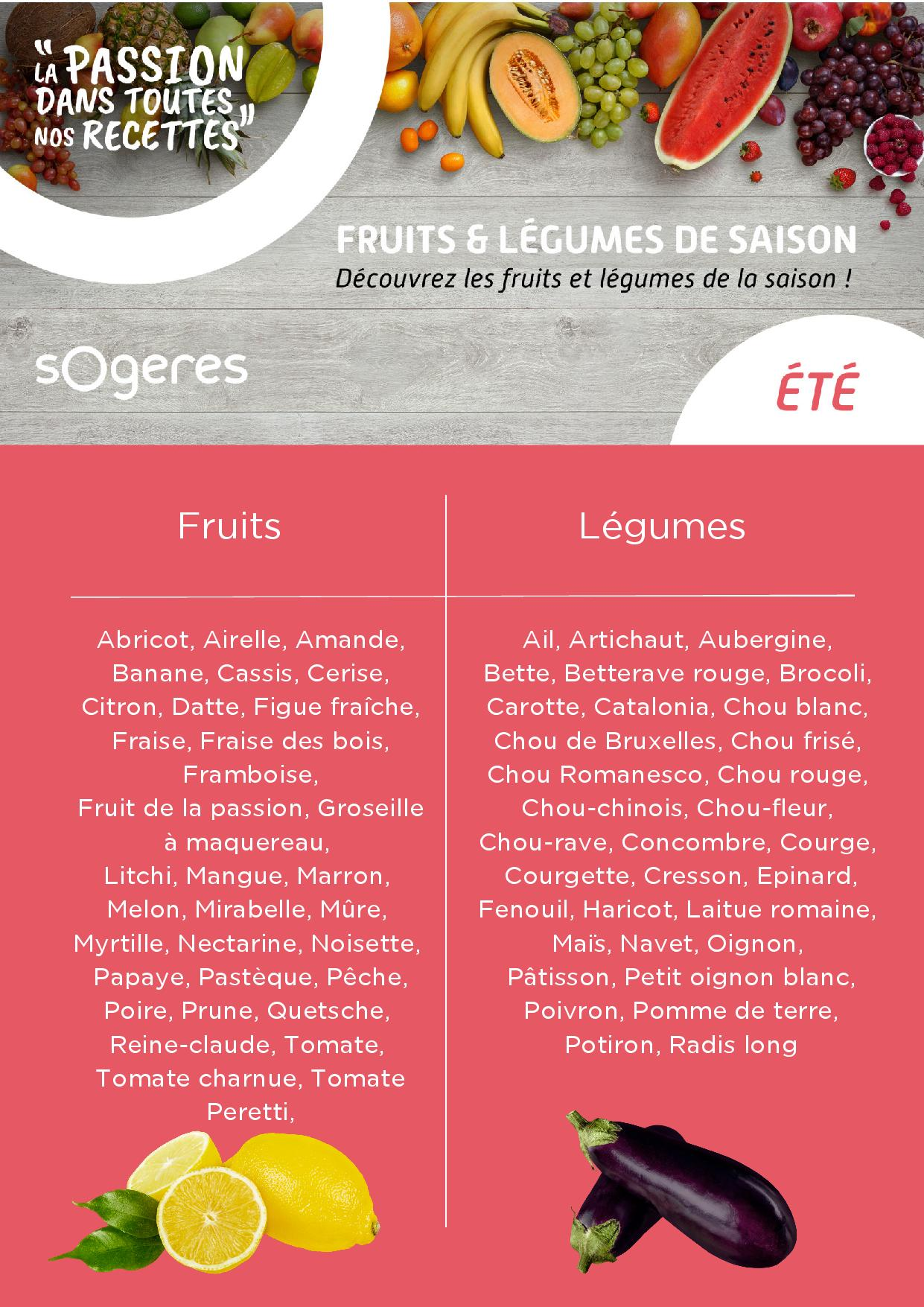 fruitlegumesaisonaout