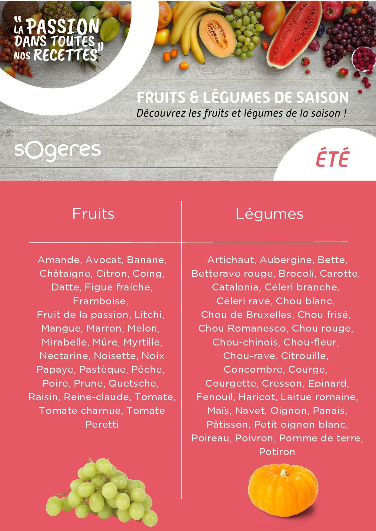 Fruitlegumesaisonseptembre