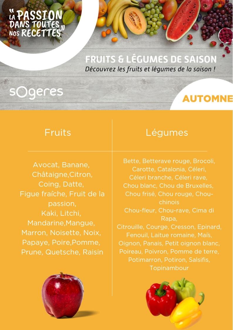 fruitslegumesoctobre